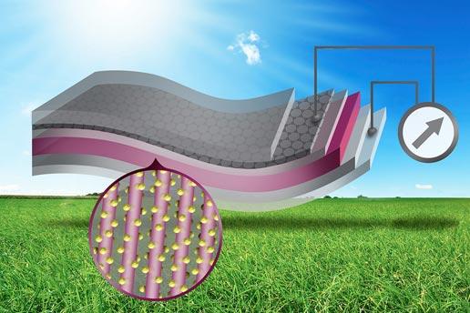 20121221-flexiblelightsolarcells