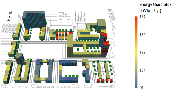 energy analysis of the mixed-use development