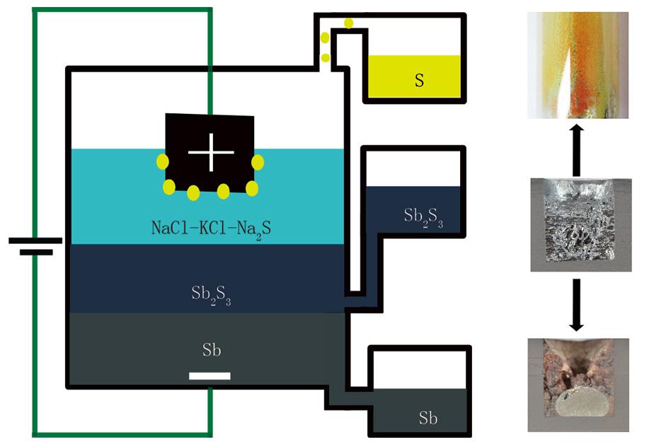 MIT-Smelting-01